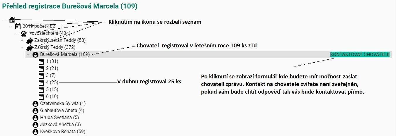 http://www.cschbohdalov.cz/registraceinfo.jpg